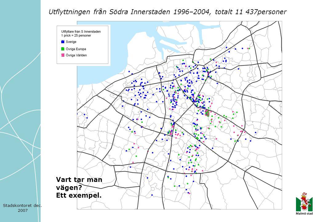 Utflyttningen från Södra Innerstaden 1996–2004, totalt 11 437personer Vart tar man vägen? Ett exempel. Stadskontoret dec. 2007
