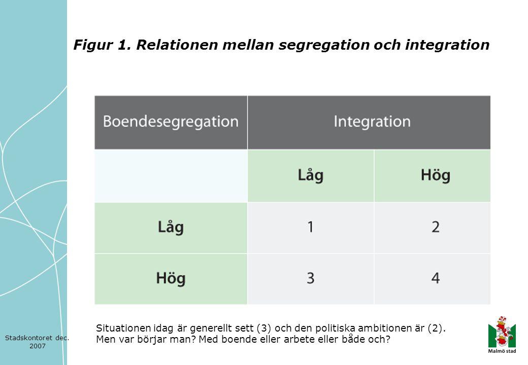 Om sådana grannskapseffekter finns ökar det legitimiteten i strävanden att både kompensera individer som bor i särskilt utsatta områden och att arbeta långsiktigt med att förändra befolkningssamman- sättningen i Malmöregionens och Malmö stads bostadsområden.