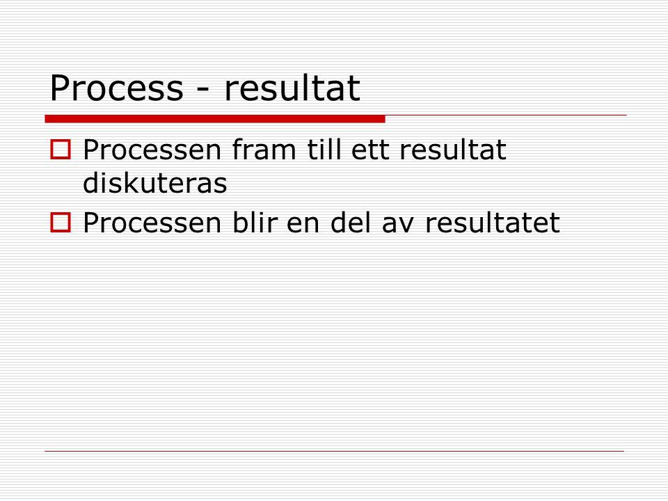 Process - resultat  Processen fram till ett resultat diskuteras  Processen blir en del av resultatet