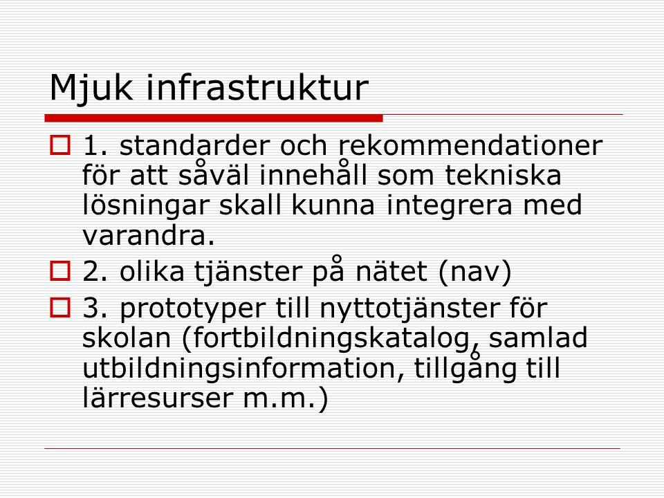 Mjuk infrastruktur  1.