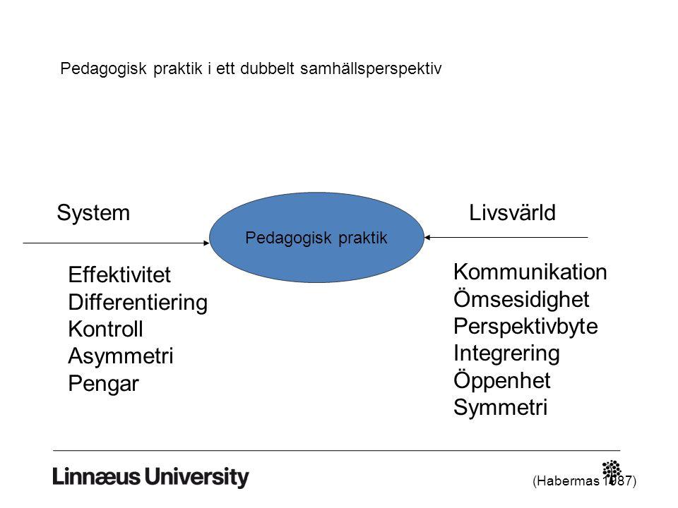 Pedagogisk praktik SystemLivsvärld Pedagogisk praktik i ett dubbelt samhällsperspektiv Effektivitet Differentiering Kontroll Asymmetri Pengar Kommunik