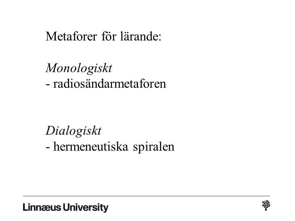 Metaforer för lärande: Monologiskt - radiosändarmetaforen Dialogiskt - hermeneutiska spiralen