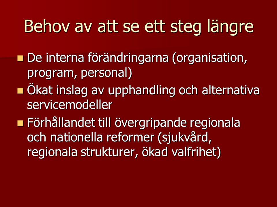 Behov av att se ett steg längre  De interna förändringarna (organisation, program, personal)  Ökat inslag av upphandling och alternativa servicemode