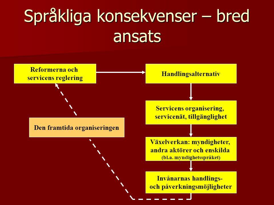 Språkliga konsekvenser – bred ansats Reformerna och servicens reglering Handlingsalternativ Servicens organisering, servicenät, tillgänglighet Växelve