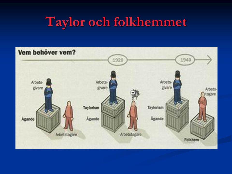 Taylor och folkhemmet