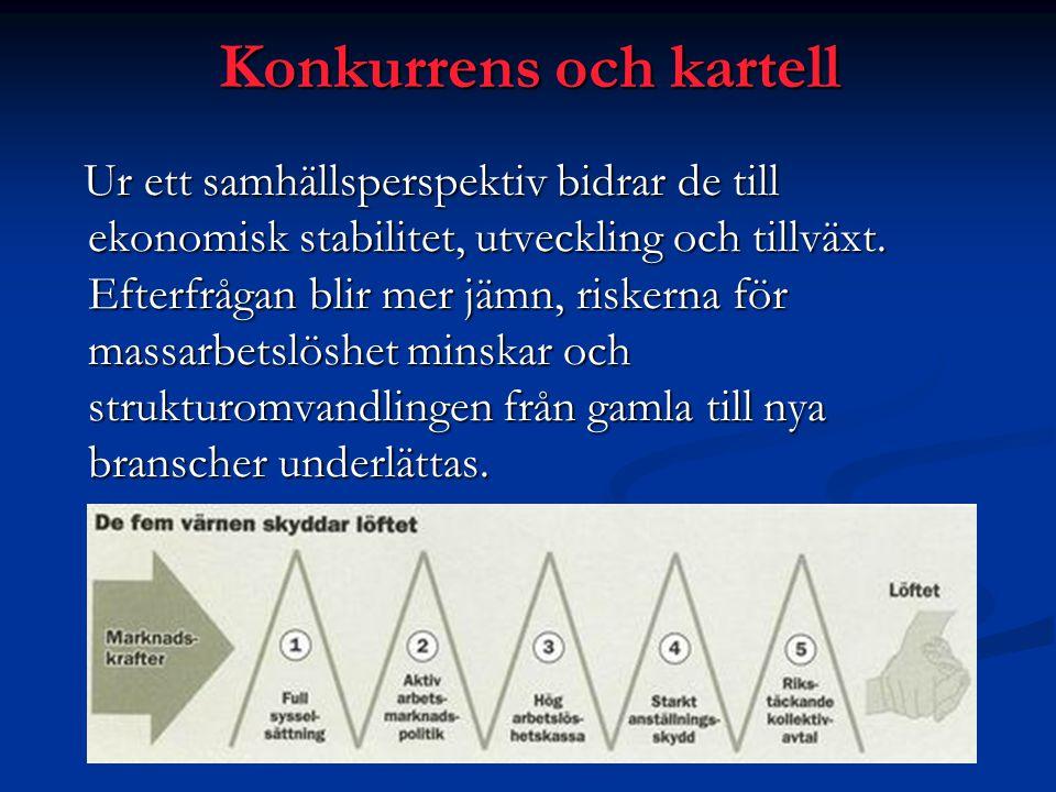Konkurrens och kartell Ur ett samhällsperspektiv bidrar de till ekonomisk stabilitet, utveckling och tillväxt. Efterfrågan blir mer jämn, riskerna för