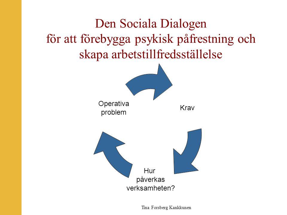 Tina Forsberg Kankkunen Den Sociala Dialogen för att förebygga psykisk påfrestning och skapa arbetstillfredsställelse Krav Hur påverkas verksamheten?