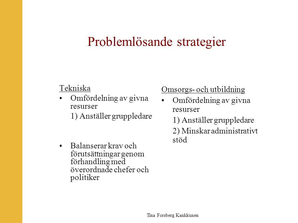 Tina Forsberg Kankkunen Problemlösande strategier Tekniska •Omfördelning av givna resurser 1) Anställer gruppledare •Balanserar krav och förutsättning