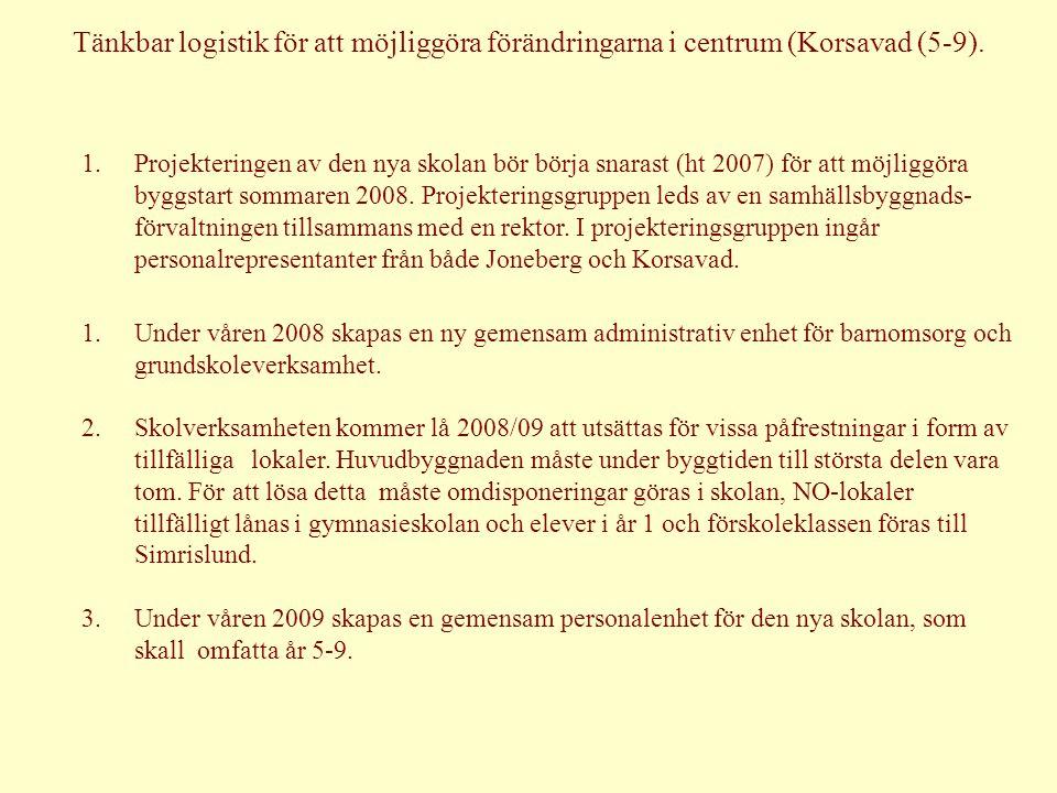 Tänkbar logistik för att möjliggöra förändringarna i centrum (Korsavad (5-9). 1.Projekteringen av den nya skolan bör börja snarast (ht 2007) för att m