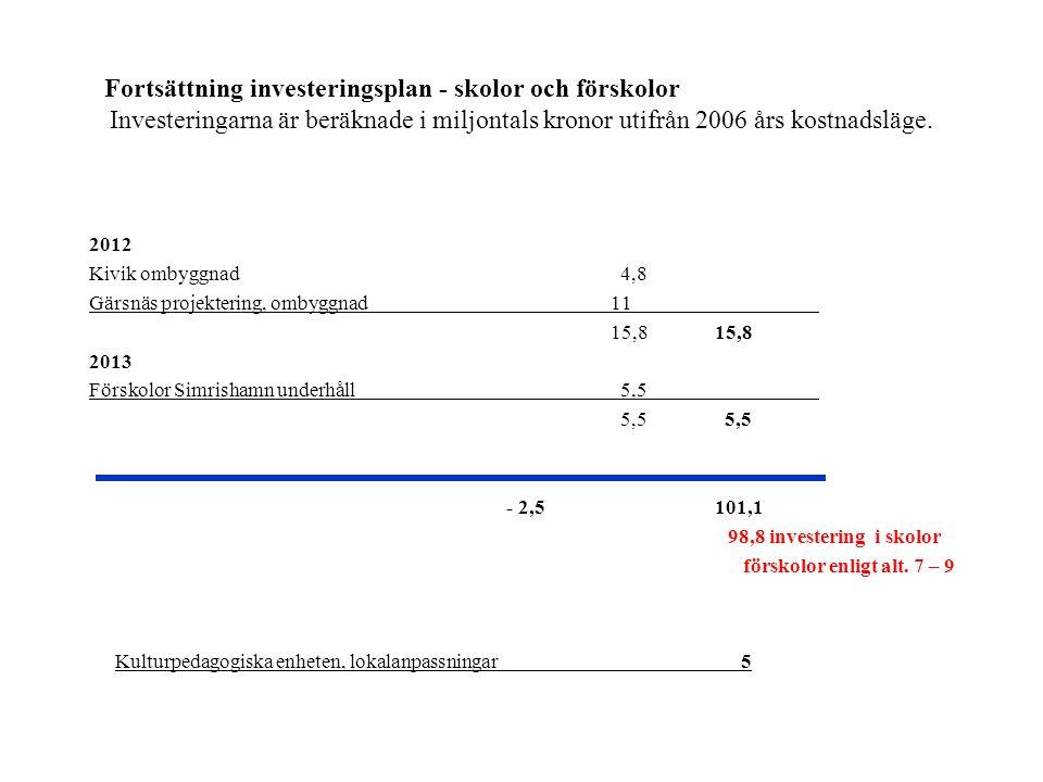Fortsättning investeringsplan - skolor och förskolor Investeringarna är beräknade i miljontals kronor utifrån 2006 års kostnadsläge. 2012 Kivik ombygg
