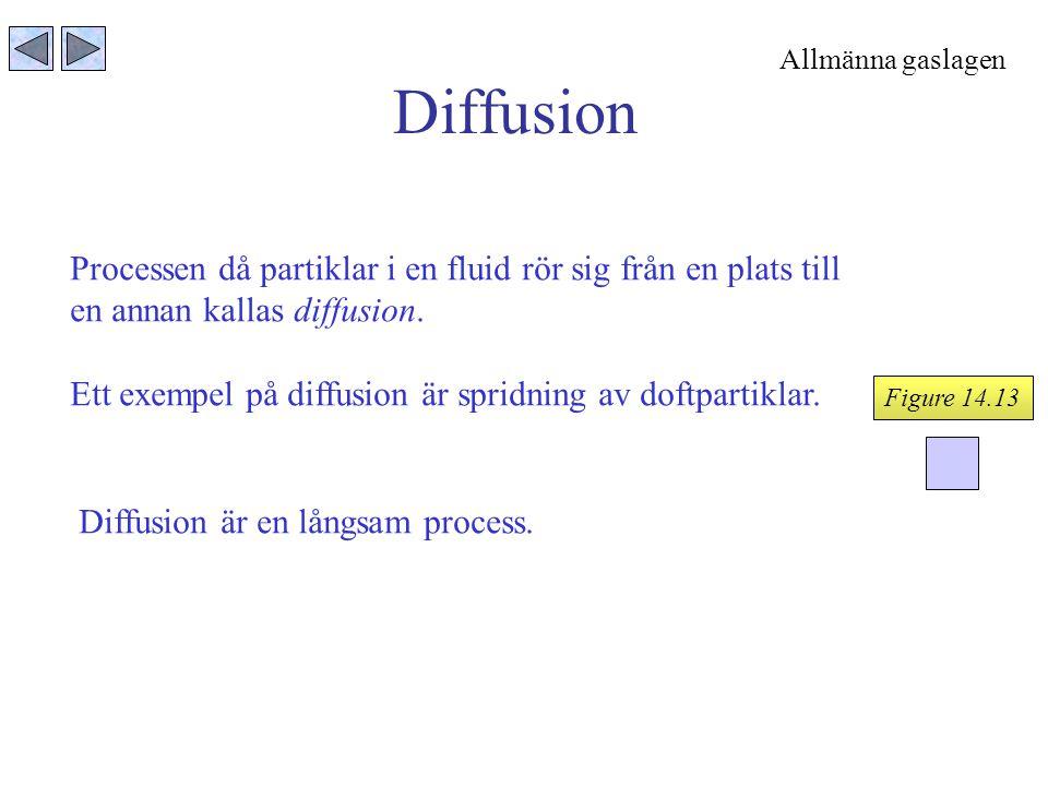 Diffusion Processen då partiklar i en fluid rör sig från en plats till en annan kallas diffusion. Ett exempel på diffusion är spridning av doftpartikl