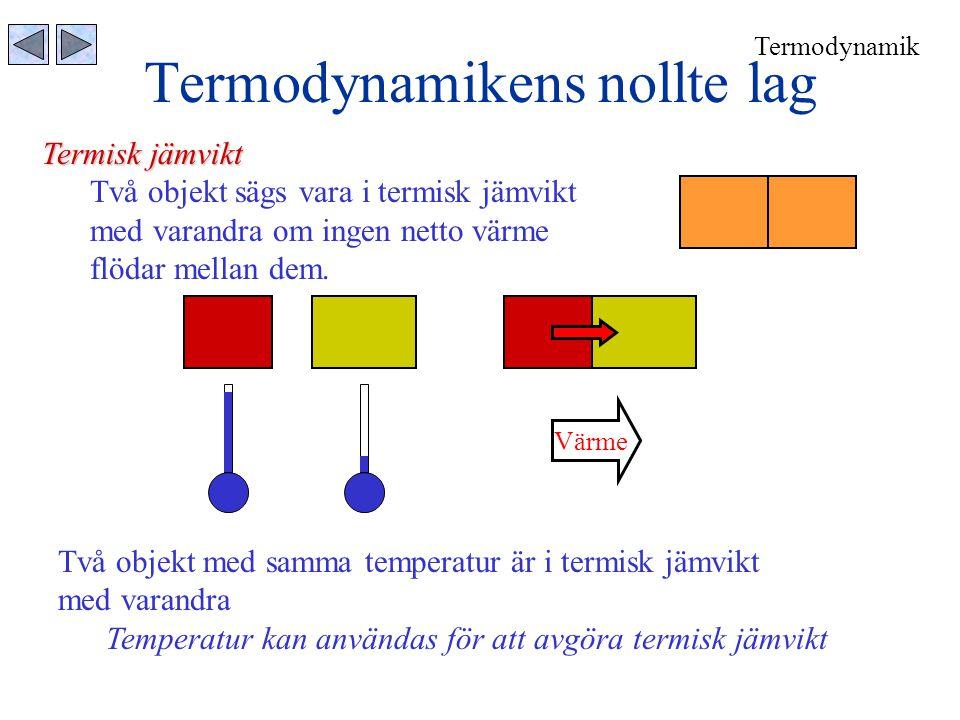 Termodynamikens nollte lag Termisk jämvikt Två objekt sägs vara i termisk jämvikt med varandra om ingen netto värme flödar mellan dem. Två objekt med