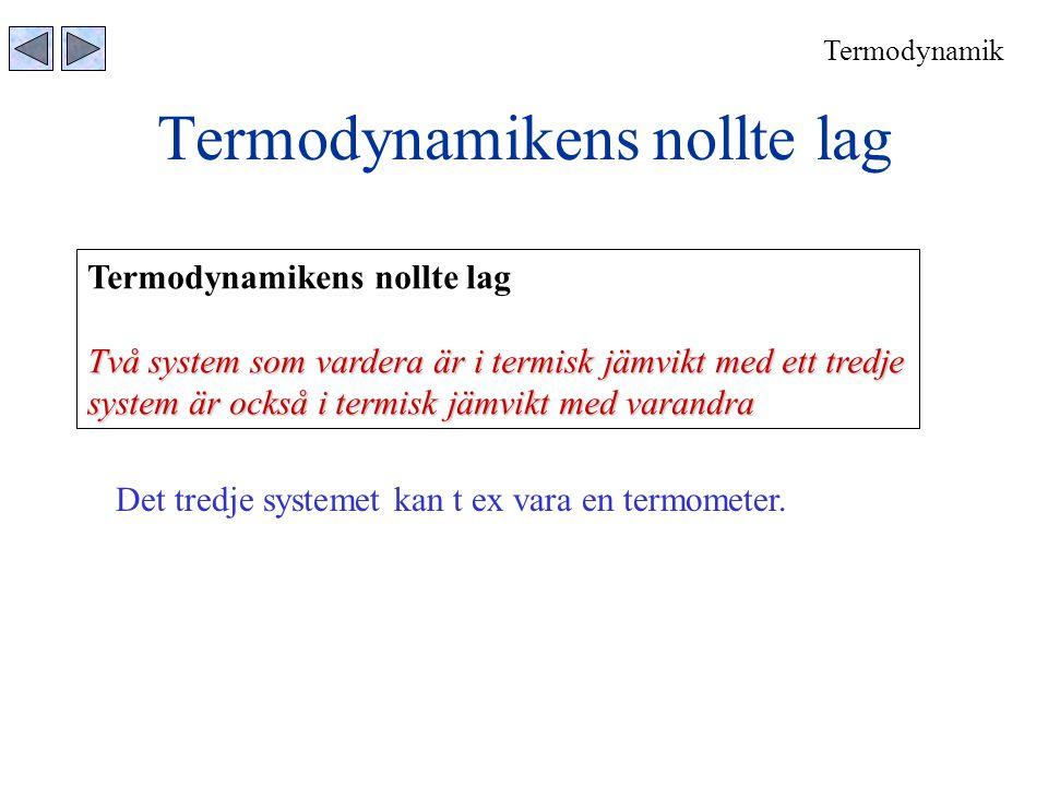 Termodynamikens nollte lag Två system som vardera är i termisk jämvikt med ett tredje system är också i termisk jämvikt med varandra Det tredje system
