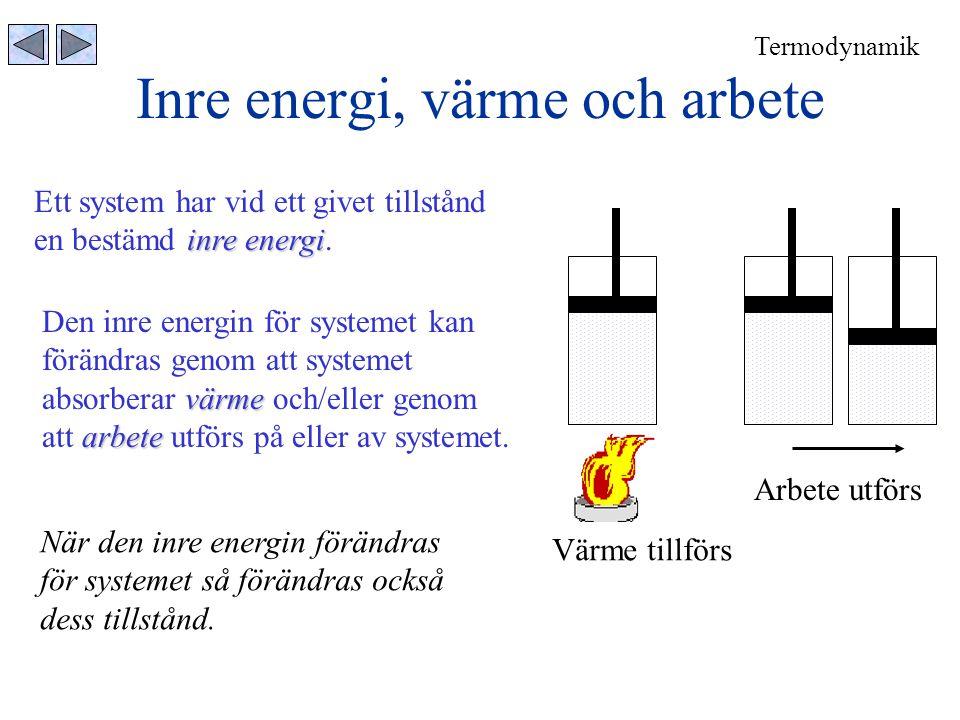 Inre energi, värme och arbete Ett system har vid ett givet tillstånd inre energi en bestämd inre energi. Termodynamik Arbete utförs Värme tillförs När
