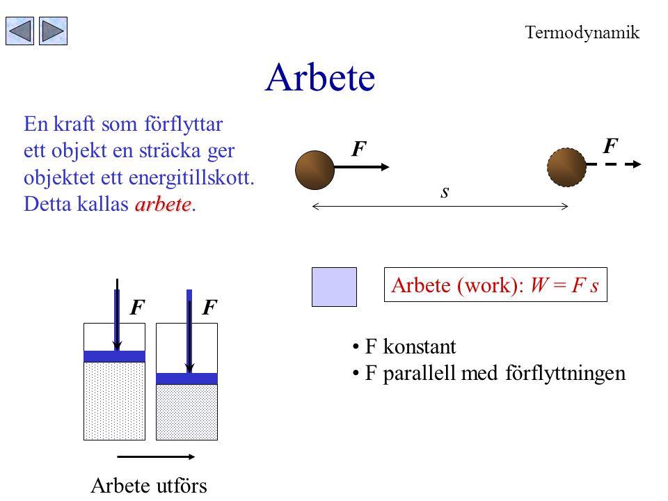 Arbete Arbete (work): W = F s • F konstant • F parallell med förflyttningen F F s En kraft som förflyttar ett objekt en sträcka ger objektet ett energ