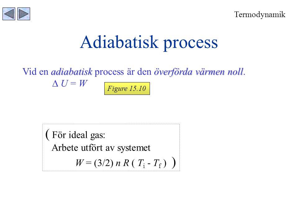 Adiabatisk process Termodynamik adiabatisköverförda värmen noll Vid en adiabatisk process är den överförda värmen noll.  U = W Figure 15.10 ( För ide