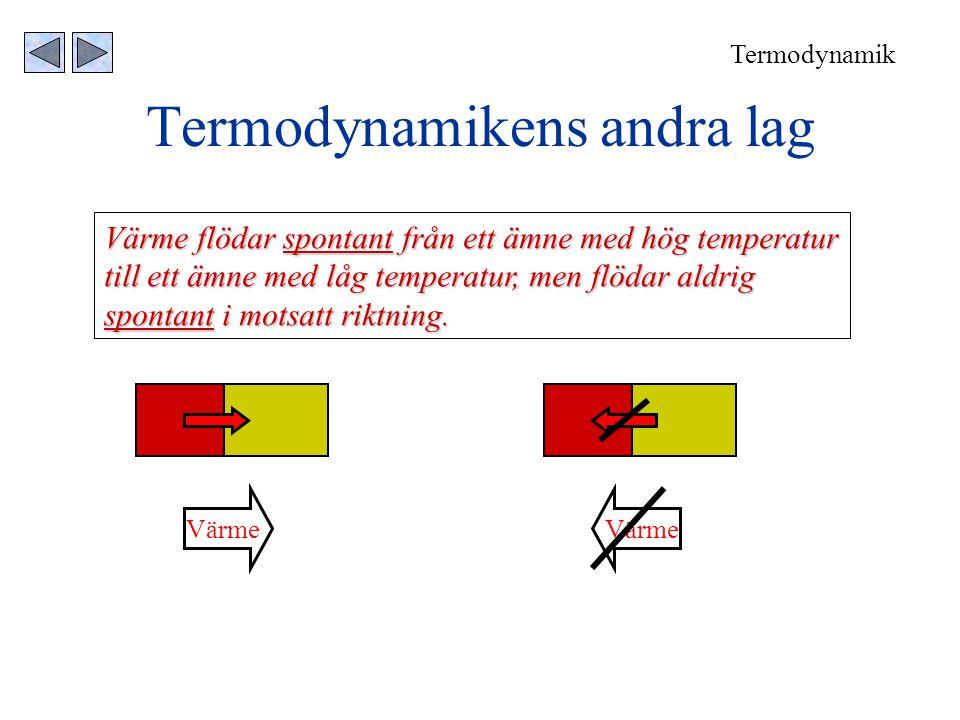Termodynamikens andra lag Termodynamik Värme flödar spontant från ett ämne med hög temperatur till ett ämne med låg temperatur, men flödar aldrig spon