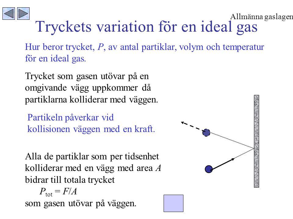 Tryckets variation för en ideal gas Hur beror trycket, P, av antal partiklar, volym och temperatur för en ideal gas. Trycket som gasen utövar på en om