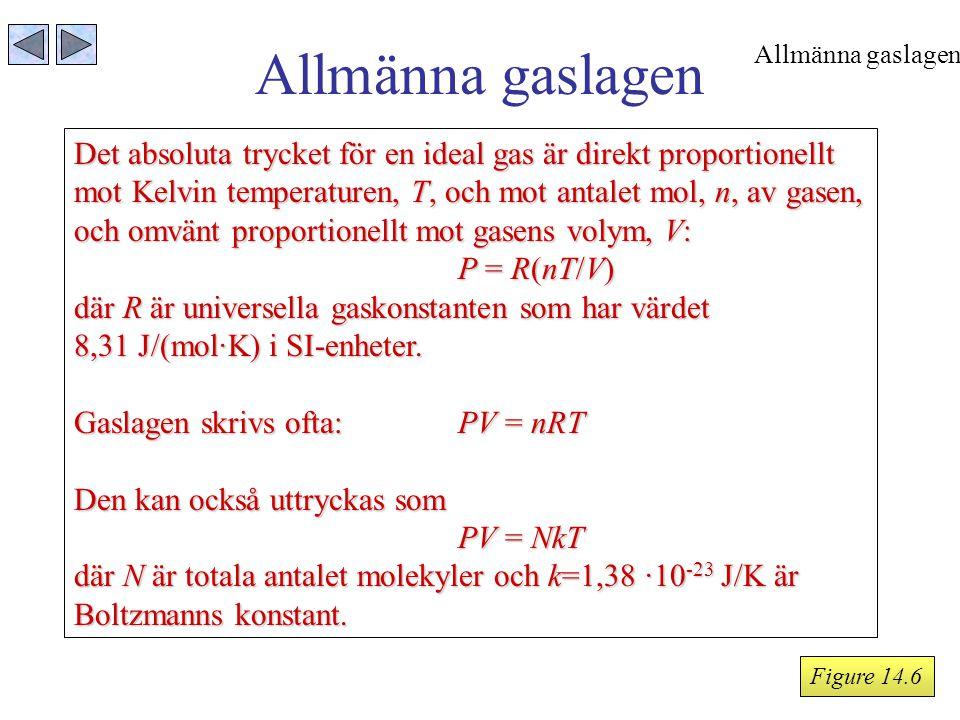 Det absoluta trycket för en ideal gas är direkt proportionellt mot Kelvin temperaturen, T, och mot antalet mol, n, av gasen, och omvänt proportionellt