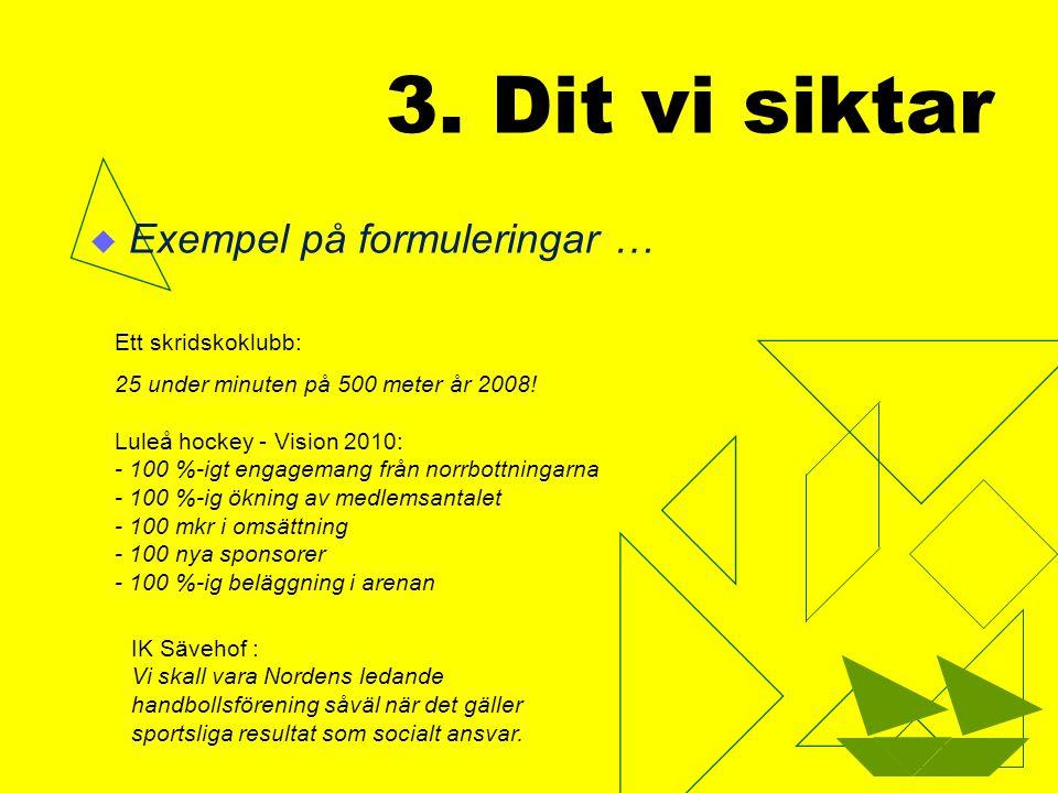 3. Dit vi siktar  Exempel på formuleringar … Ett skridskoklubb: 25 under minuten på 500 meter år 2008! Luleå hockey - Vision 2010: - 100 %-igt engage