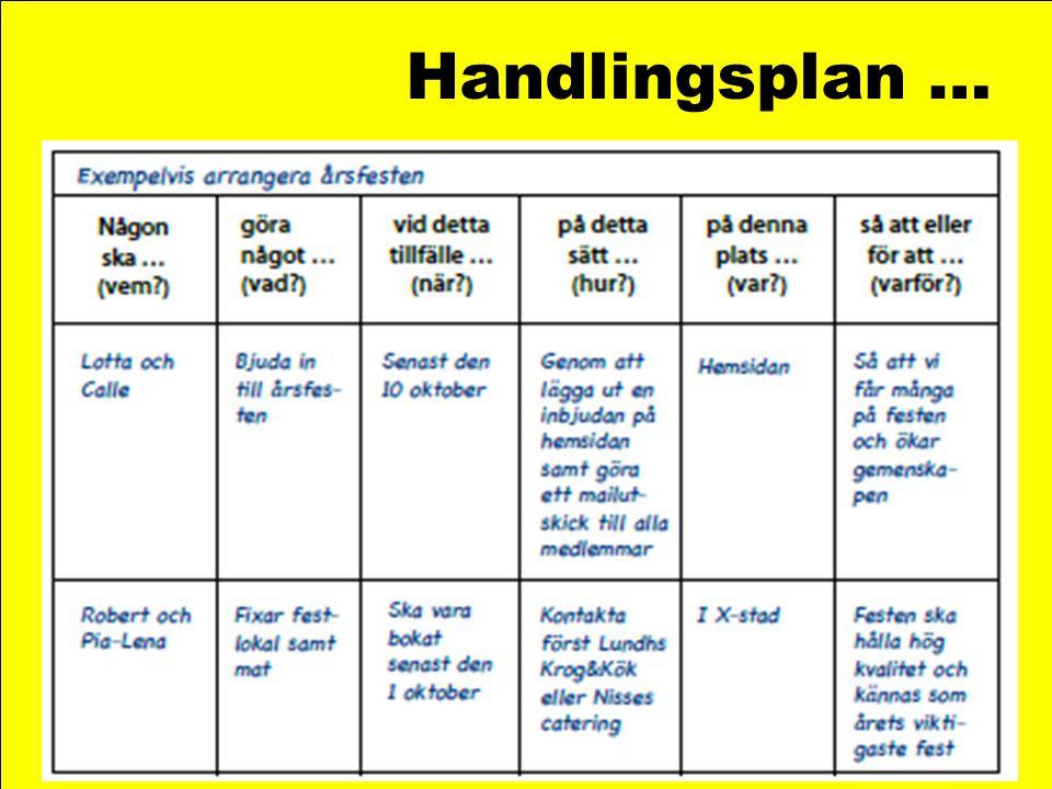 Handlingsplan …