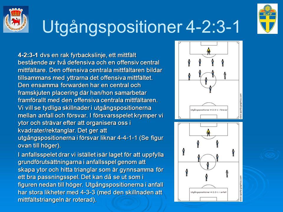 Utgångspositioner 4-2:3-1 4-2:3-1 dvs en rak fyrbackslinje, ett mittfält bestående av två defensiva och en offensiv central mittfältare. Den offensiva