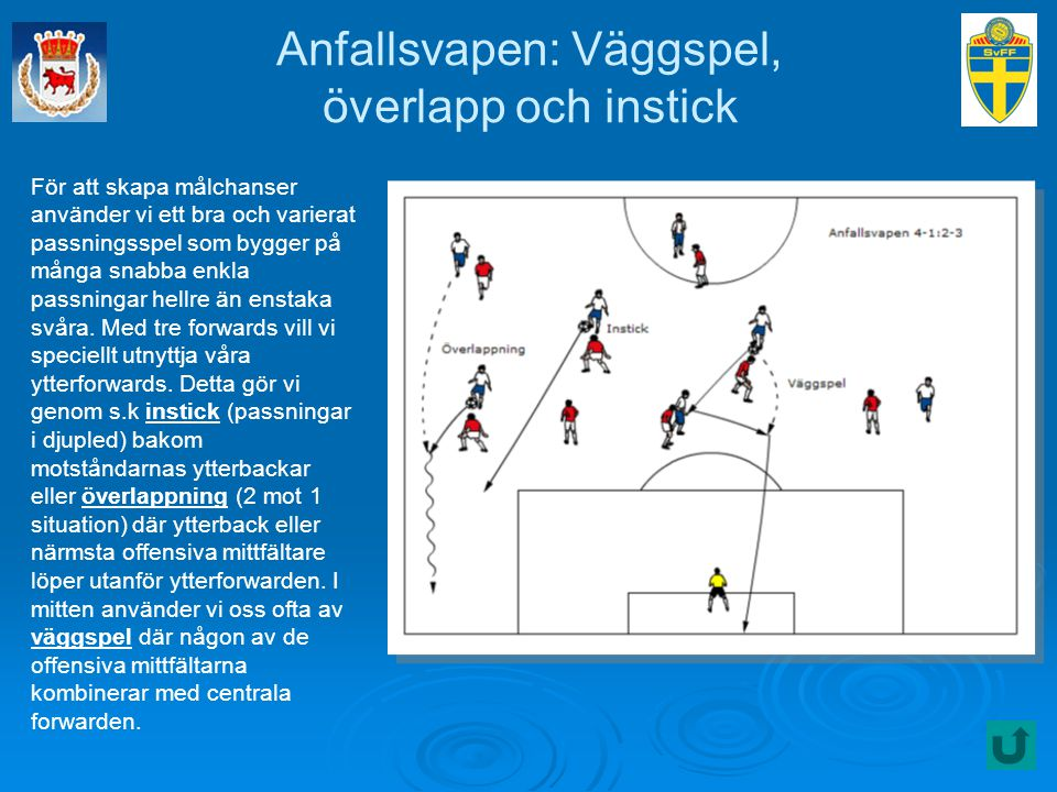 Positions- och markeringsförsvar samt markeringsteknik Positionsförsvar Medspelarnas position samt bollens position avgör hur försvarsspelaren agerar.