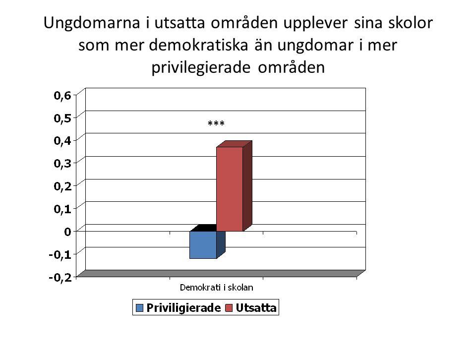 Ungdomarna i utsatta områden upplever sina skolor som mer demokratiska än ungdomar i mer privilegierade områden ***