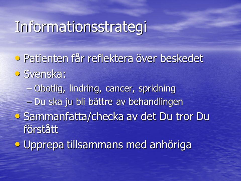 Informationsstrategi • Patienten får reflektera över beskedet • Svenska: –Obotlig, lindring, cancer, spridning –Du ska ju bli bättre av behandlingen •