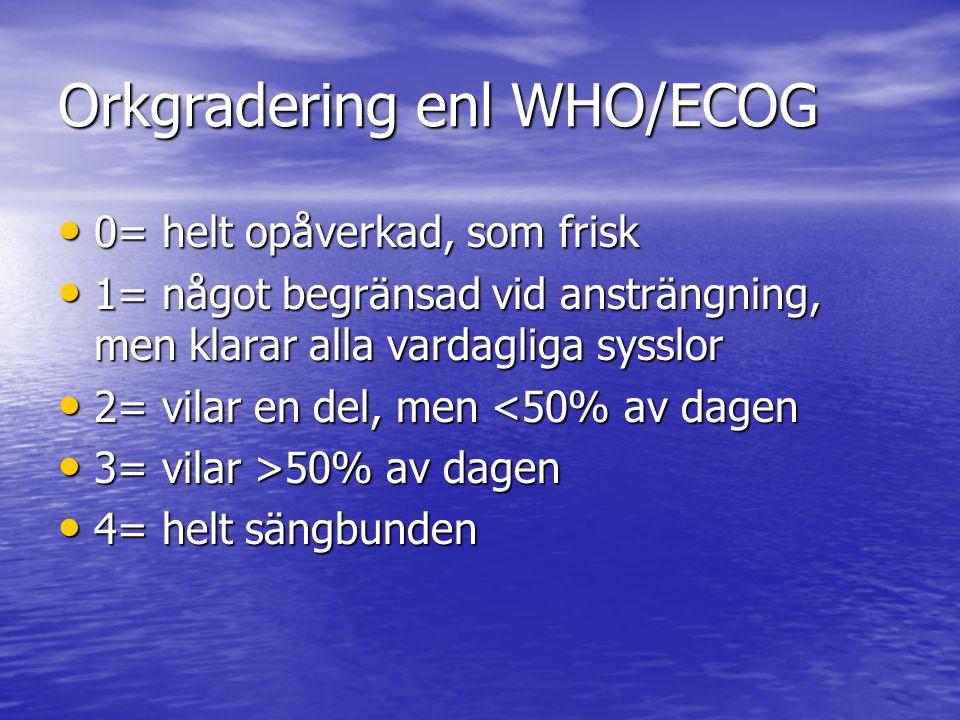 Orkgradering enl WHO/ECOG • 0= helt opåverkad, som frisk • 1= något begränsad vid ansträngning, men klarar alla vardagliga sysslor • 2= vilar en del,