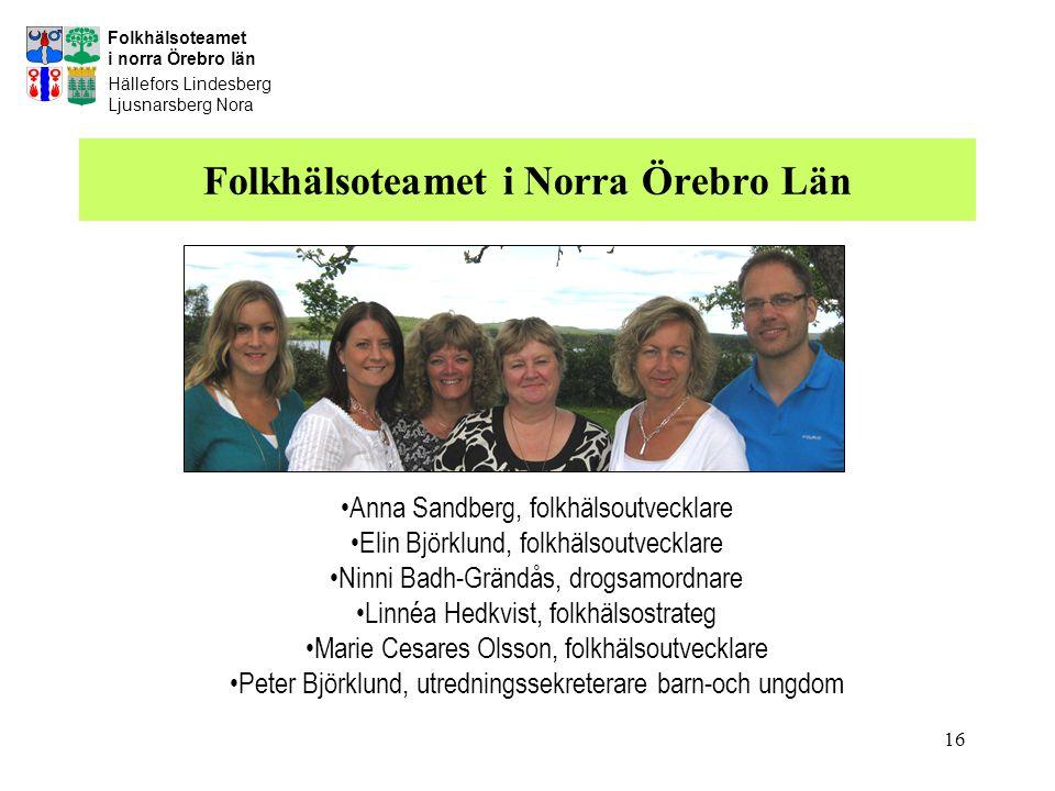 16 Folkhälsoteamet i Norra Örebro Län •Anna Sandberg, folkhälsoutvecklare •Elin Björklund, folkhälsoutvecklare •Ninni Badh-Grändås, drogsamordnare •Li