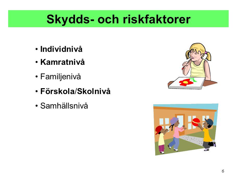 6 • Individnivå • Kamratnivå • Familjenivå • Förskola/Skolnivå • Samhällsnivå Skydds- och riskfaktorer