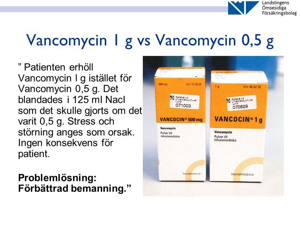 "Vancomycin 1 g vs Vancomycin 0,5 g "" Patienten erhöll Vancomycin l g istället för Vancomycin 0,5 g. Det blandades i 125 mI NacI som det skulle gjorts"