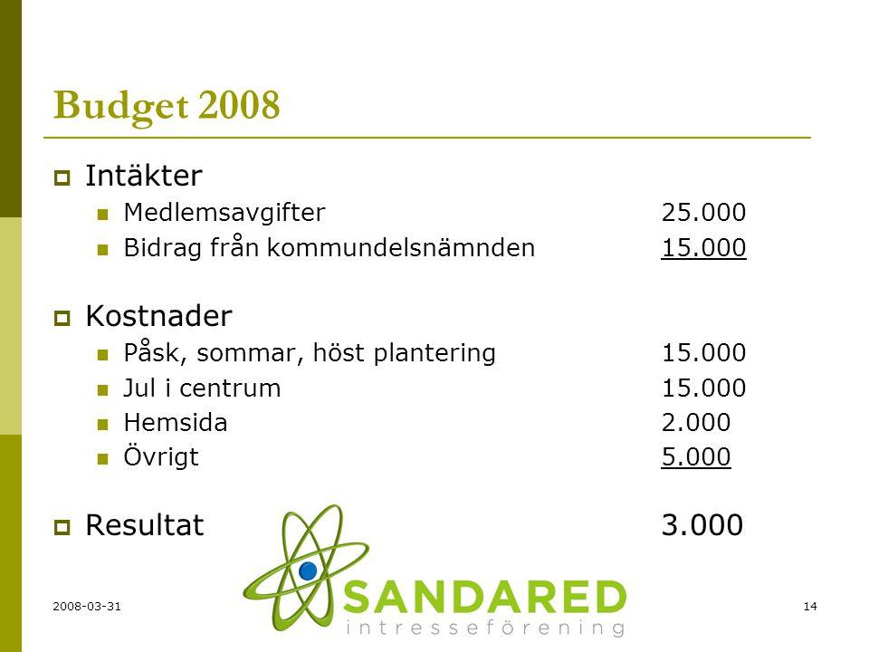 2008-03-3114 Budget 2008  Intäkter  Medlemsavgifter25.000  Bidrag från kommundelsnämnden15.000  Kostnader  Påsk, sommar, höst plantering15.000 