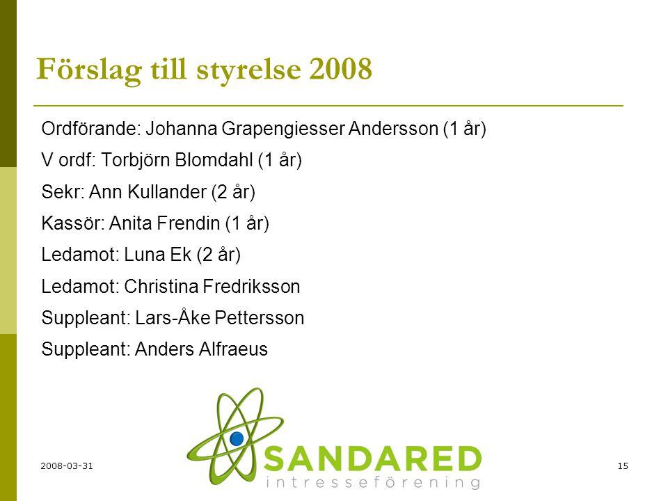 2008-03-3115 Förslag till styrelse 2008 Ordförande: Johanna Grapengiesser Andersson (1 år) V ordf: Torbjörn Blomdahl (1 år) Sekr: Ann Kullander (2 år)