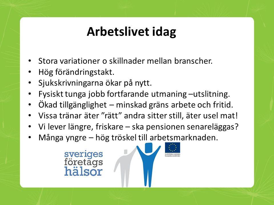 Projektet Företagshälsovård – Hållbart Arbets liv Minska ohälsa i svenskt arbetsliv Syfte: Företagshälsan ska • uppnå en ökad strategisk betydelse - utveckla den egna kompetensen • i samverkan med kundorganisationer - öka hälsofrämjande, förebyggande arbetssätt.