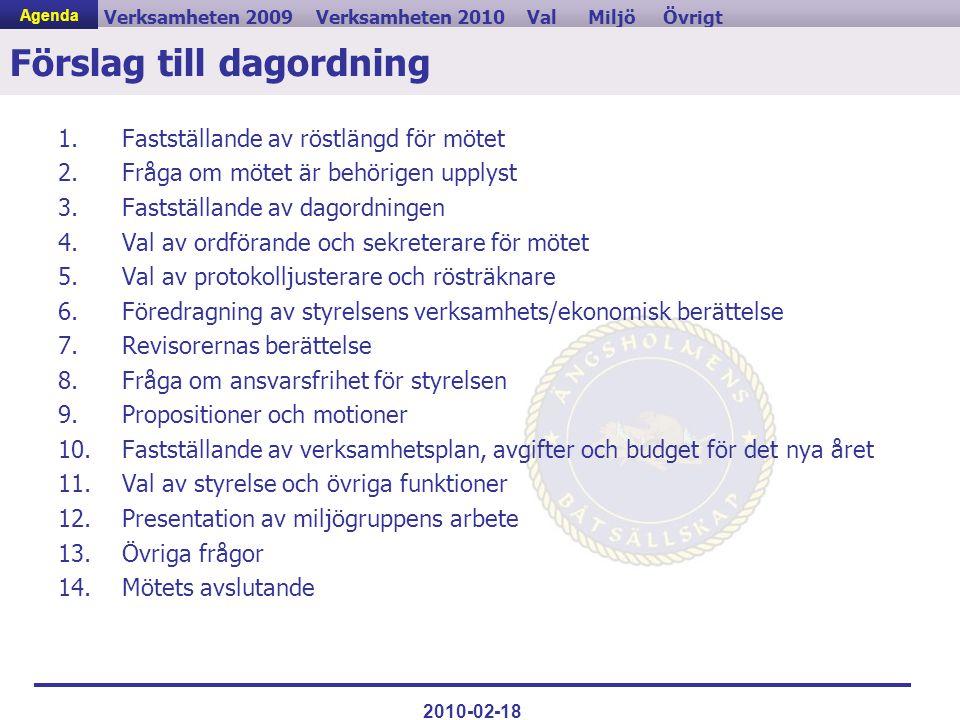 Verksamheten 2009ValVerksamheten 2010MiljöAgendaÖvrigt 2010-02-18 Förslag till dagordning 1.Fastställande av röstlängd för mötet 2.Fråga om mötet är b