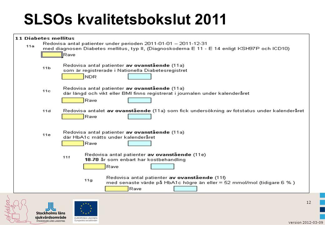 v ersion 2012-03-09 12 SLSOs kvalitetsbokslut 2011