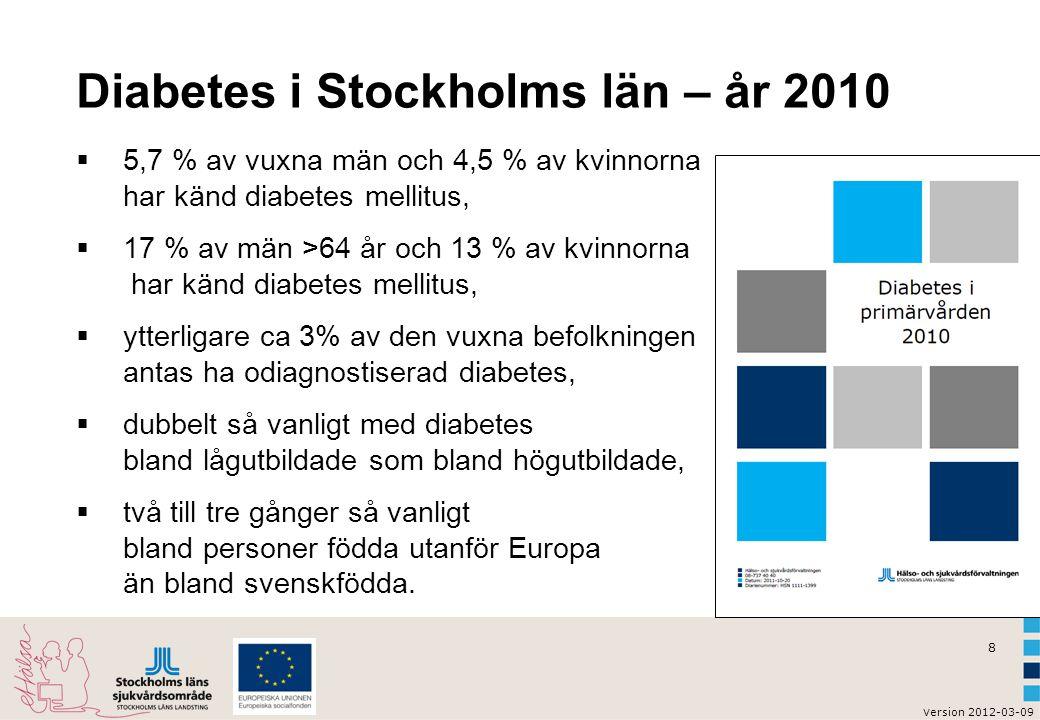 v ersion 2012-03-09 8 Diabetes i Stockholms län – år 2010  5,7 % av vuxna män och 4,5 % av kvinnorna har känd diabetes mellitus,  17 % av män >64 år