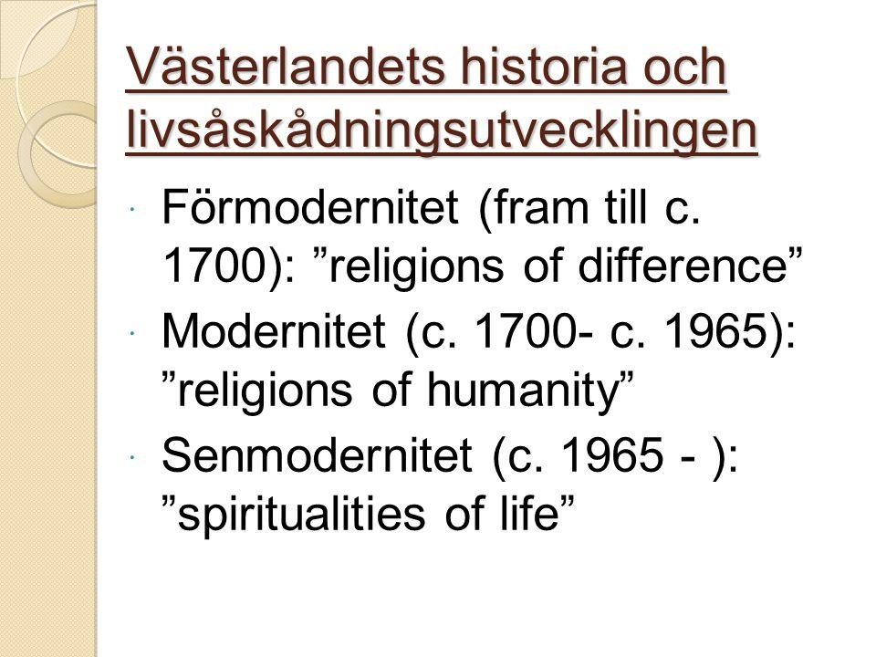 Västerlandets historia och livsåskådningsutvecklingen  Förmodernitet (fram till c.