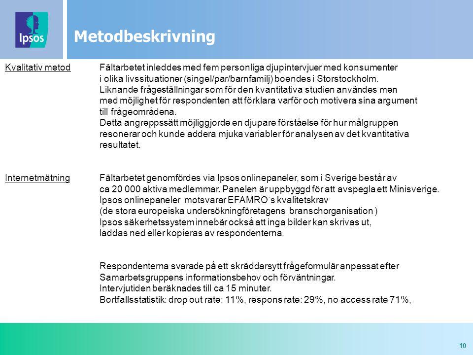 10 Metodbeskrivning Kvalitativ metodFältarbetet inleddes med fem personliga djupintervjuer med konsumenter i olika livssituationer (singel/par/barnfamilj) boendes i Storstockholm.