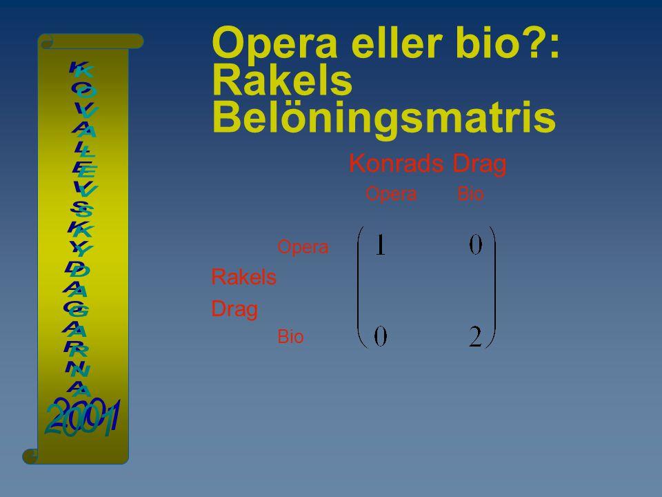 Opera eller bio?: Rakels Belöningsmatris Konrads Drag Opera Bio Opera Rakels Drag Bio