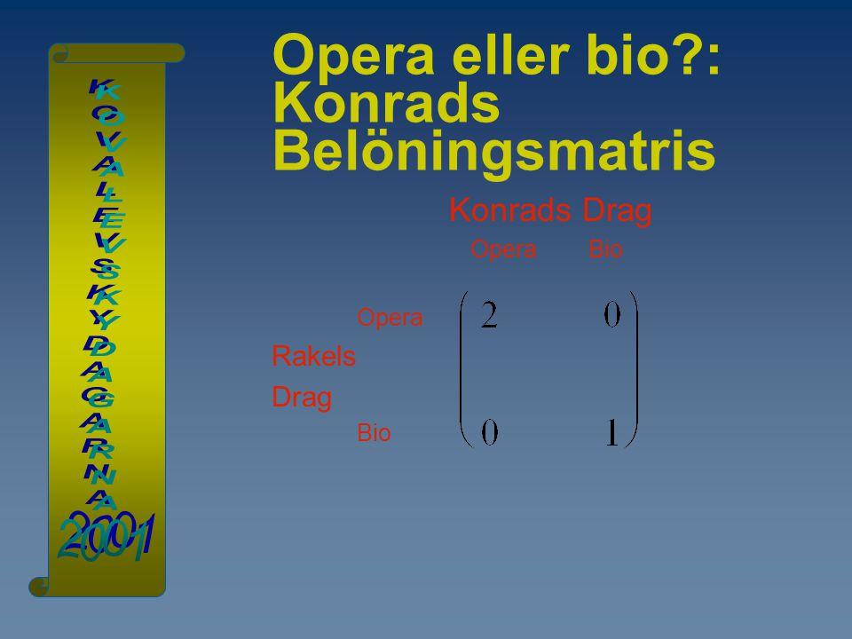 Opera eller bio?: Konrads Belöningsmatris Konrads Drag Opera Bio Opera Rakels Drag Bio
