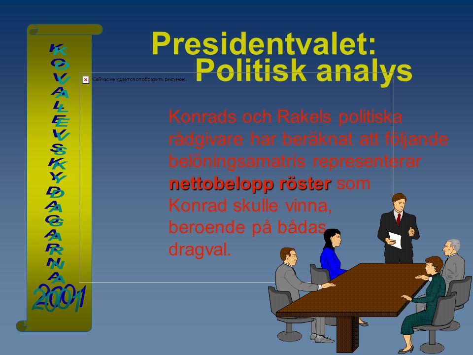 Presidentvalet: Politisk analys nettobelopp röster Konrads och Rakels politiska rådgivare har beräknat att följande belöningsamatris representerar net
