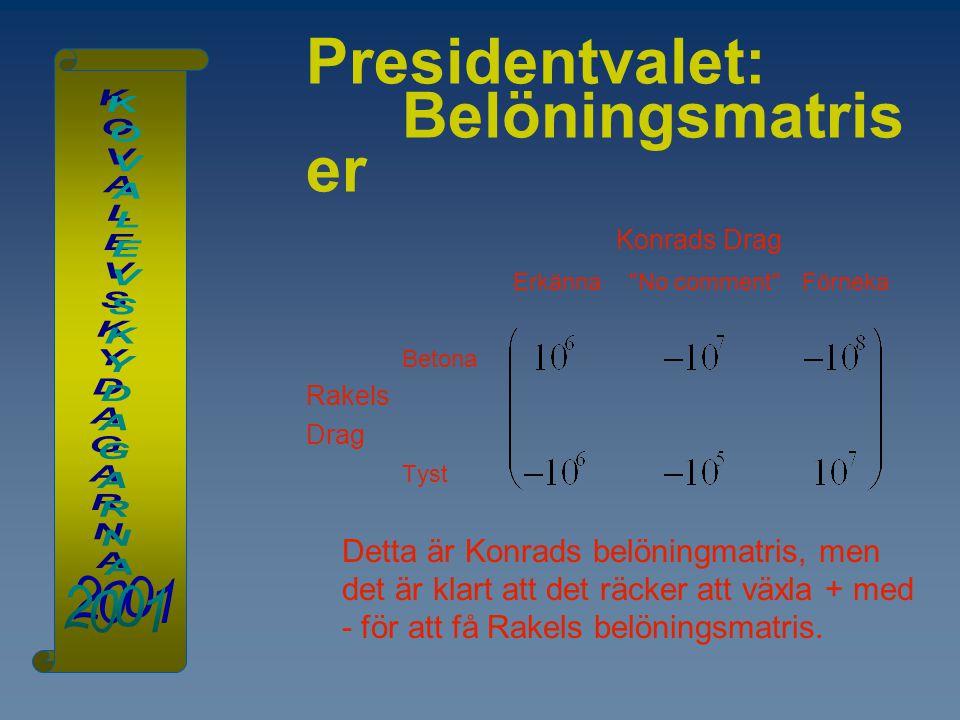 Presidentvalet: Belöningsmatris er Konrads Drag Erkänna