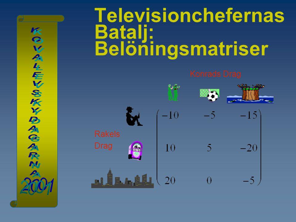 Televisionchefernas Batalj: Belöningsmatriser Konrads Drag Rakels Drag