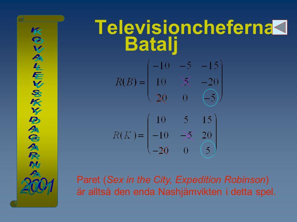 Televisionchefernas Batalj Paret (Sex in the City, Expedition Robinson) är alltså den enda Nashjämvikten i detta spel.