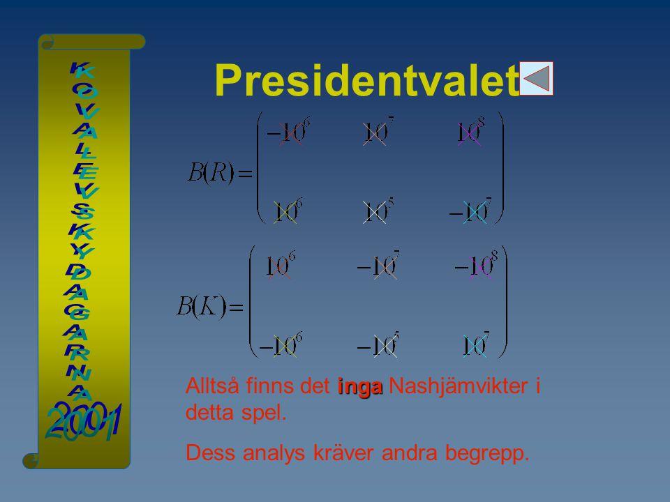 Presidentvalet inga Alltså finns det inga Nashjämvikter i detta spel. Dess analys kräver andra begrepp.