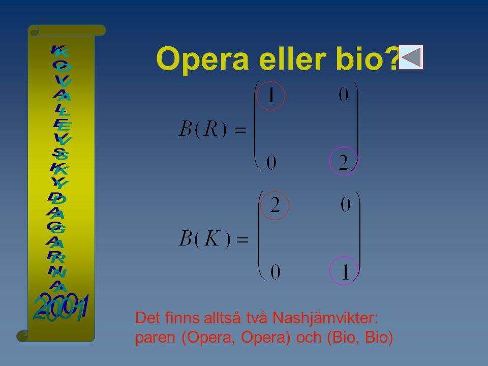 Opera eller bio? Det finns alltså två Nashjämvikter: paren (Opera, Opera) och (Bio, Bio)