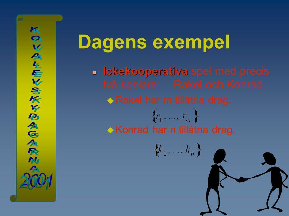 Dagens exempel  Ickekooperativa  Ickekooperativa spel med precis två spelare: Rakel och Konrad.  Rakel har m tillåtna drag.  Konrad har n tillåtna